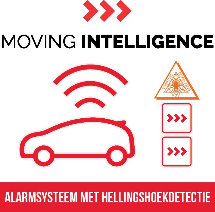 SCM Klasse Alarmsysteem met Hellingshoekdetectie